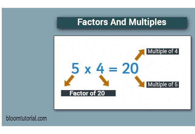 factors-and-multiples